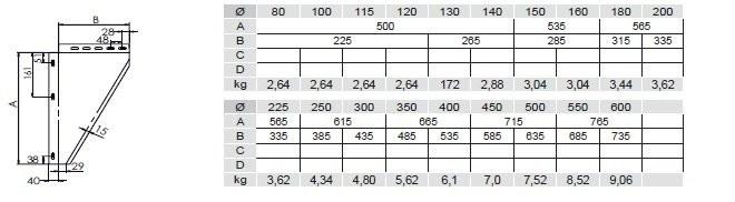 Staffe (coppia) 5 - 15 cm