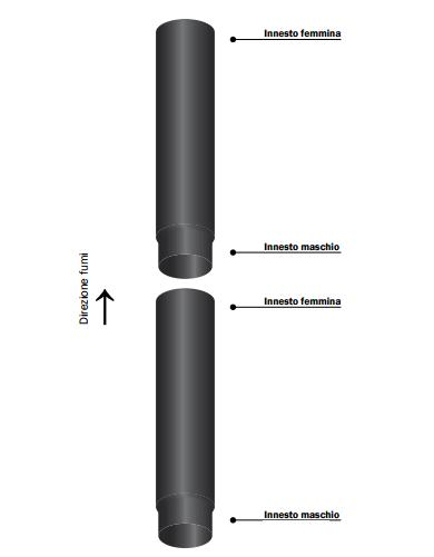 acciaio 2 mm